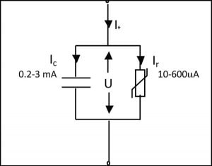 Fig. 2: Equivalent electric circuit for a MOSA. arrester Condition Assessment of Substation Surge Arresters Fig211 300x234