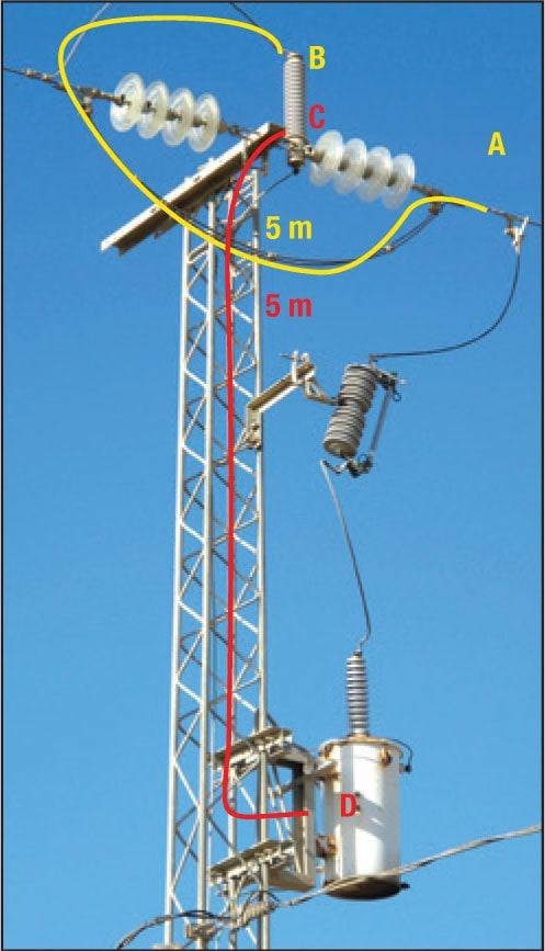Fig 1: Arrester installed on Tunisian distribution system showing long lead lengths. 缩短避雷器引线长度, 如何省钱且大量减少二氧化碳的排放 缩短避雷器引线长度, 如何省钱且大量减少二氧化碳的排放 Pic165