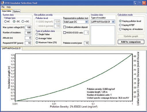 Example of statistical dimensioning using Insulator Selection Tool program available for both AC and DC applications and NSDD corrections. (DDDG input also available.) line insulator Pollution & Ageing Performance of Composite DC Line Insulators: Service & Test Experience Pic817