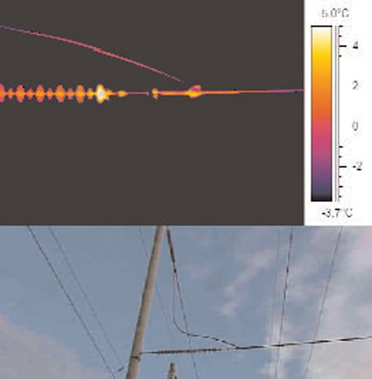 Thermo Measure NCIs for safe live line replacement Live Line Assessing Criteria for Safe Live Line Replacement of Polymeric Insulators Images for Topic 4 3
