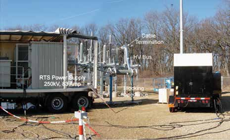 Typical test set up in the field. [object object] Innovations in Type & Commissioning Testing of High Voltage Cables Topic 5 Nov 3 Weekly 5