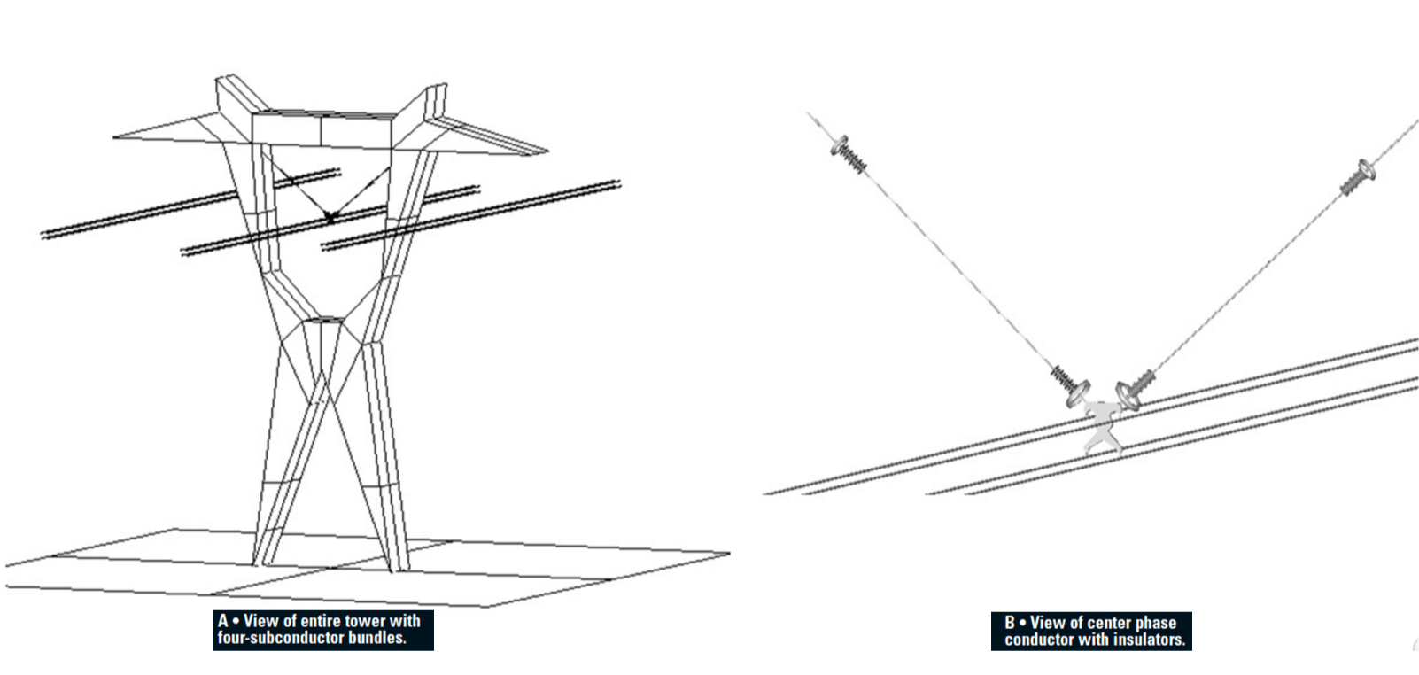 Fig. 9: View of 765 kV power line tower with four sub-conductor bundles Distribution Electric Field & Voltage Distribution Along Non-Ceramic Insulators Screen Shot 2017 07 14 at 16