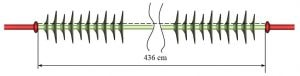 Fig. 10: Calculation path along sheath surface of insulator. Distribution Electric Field & Voltage Distribution Along Non-Ceramic Insulators fig10 300x75