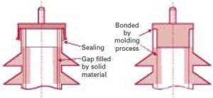 Figure 5: Alternate sealing designs surge arrester Designs & Applications for Station-Class Polymeric Surge Arresters tpc4 fig5 300x138