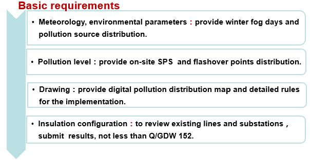 Basic requirements in creating pollution distribution map. pollution severity Classifying Pollution Severity for HVAC & HVDC in China tpc2 fig5