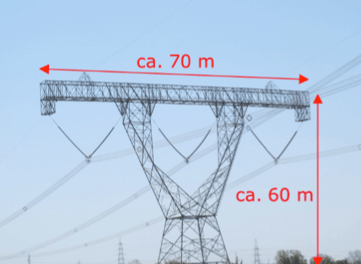 Fig. 1: 1200 kV AC tower in Bina, India.  composite insulators Line Compaction Using Composite Insulators: Current Situation & Future Outlook Screen Shot 2016 05 20 at 11