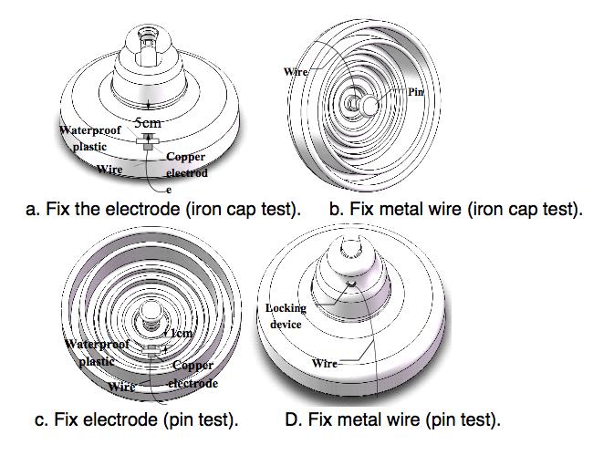 Fig. 4: Preparation process for insulators. corrosion Corrosion of Disc Insulators on DC Lines in China Screen Shot 2016 05 27 at 10
