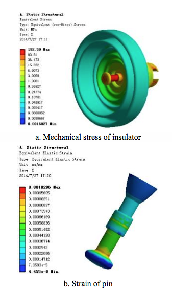 Fig. 9: Calculation results of stress and strain. corrosion Corrosion of Disc Insulators on DC Lines in China Screen Shot 2016 05 27 at 11