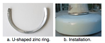 Fig. 12: Structure of U-shaped zinc ring and its installation. corrosion Corrosion of Disc Insulators on DC Lines in China Screen Shot 2016 05 27 at 11