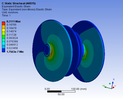 Fig. 8: Distribution of stress at composite insulator shed at 40 m/s wind speed. composite insulator Shed Tearing on Composite Insulators in Service Areas with High Wind Screen Shot 2016 05 27 at 2