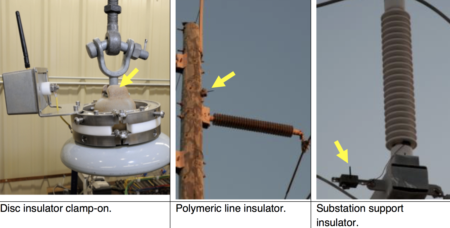 Fig. 8: Examples of different leakage current monitor installations at test sites. leakage current Wireless Leakage Current Monitors to Improve Network Performance Screen Shot 2016 06 08 at 14