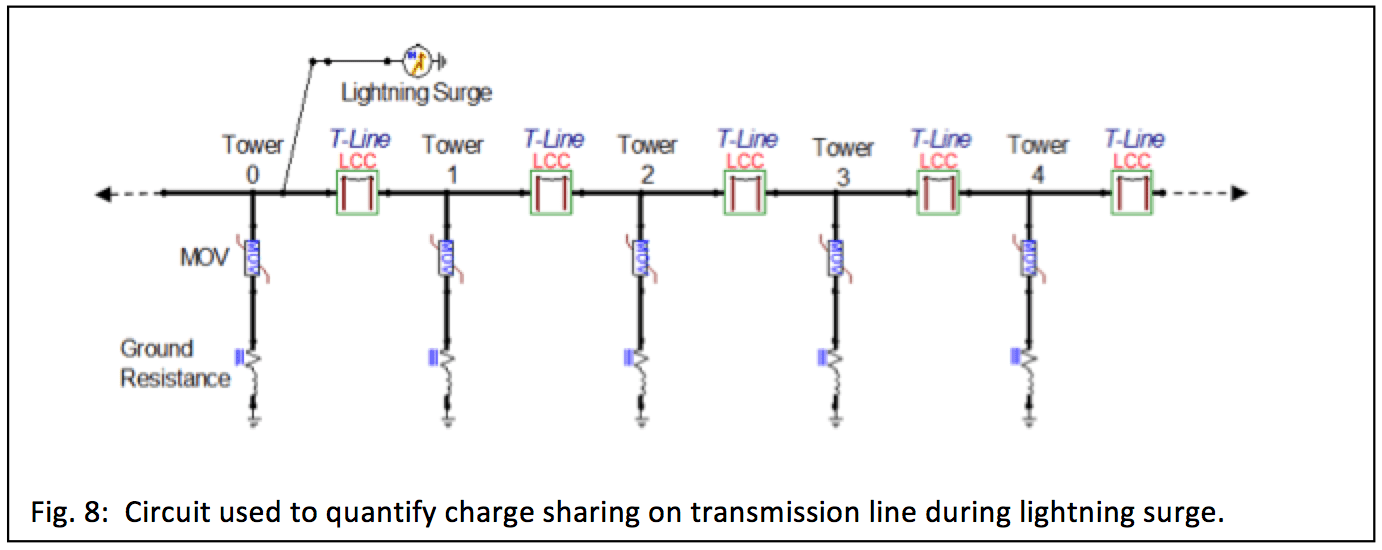 Screen Shot 2016-06-09 at 15.23.24 arrester Using Arresters to Reduce Transmission Line Losses Screen Shot 2016 06 09 at 15