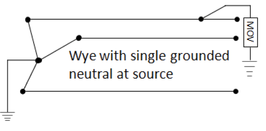 Fig. 4: Wye with single grounded neutral.  line arrester Non-Gapped Line Arresters Screen Shot 2016 06 17 at 11