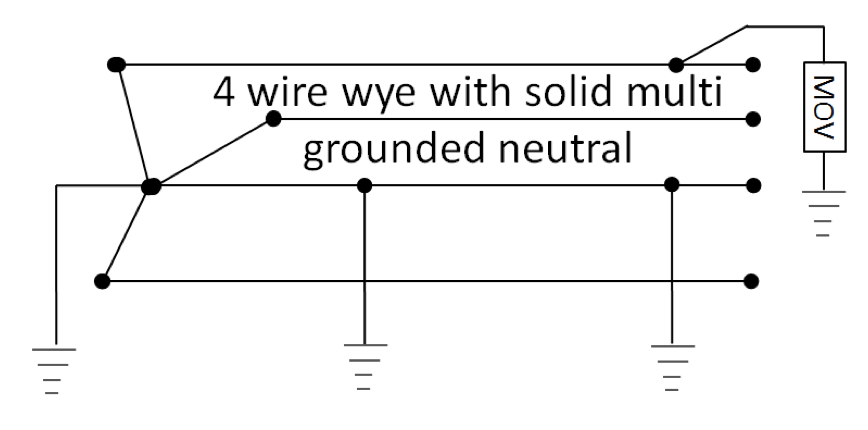 Fig. 5: Multi-grounded neutral. line arrester Non-Gapped Line Arresters Screen Shot 2016 06 17 at 11