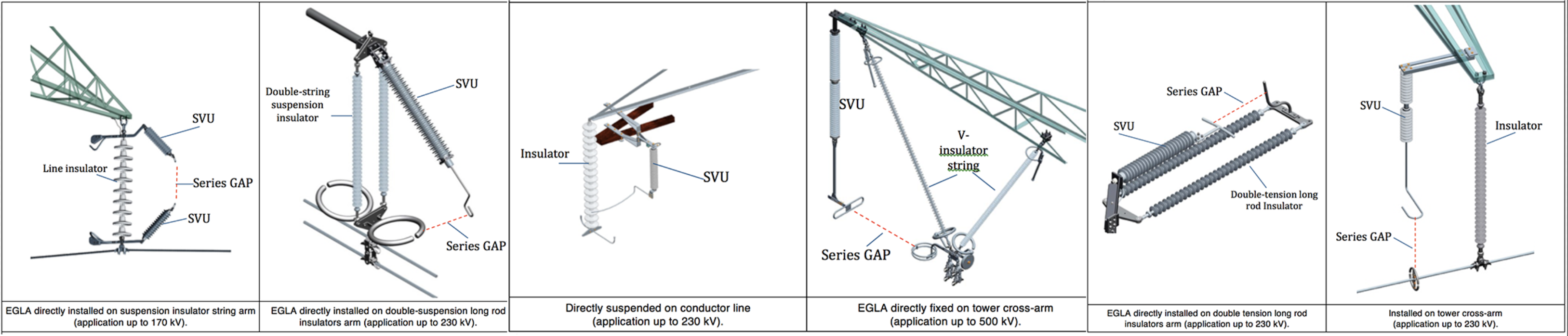 The compact design of the EGLA allows installation and lightning protection even on existing towers with very small clearances, as is mostly the case for multi-circuit towers. EGLAs are available to protect overhead lines with system voltages of up to 550 kV. line surge arresters Advantages of Line Surge Arresters Screen Shot 2016 06 30 at 14