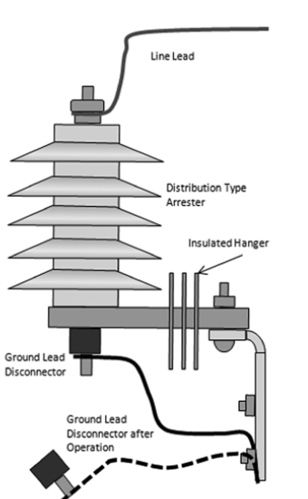 Figure 3: Distribution type surge arrester with ground lead disconnector. arrester lead design Arrester Lead Design & Application Screen Shot 2016 07 08 at 14