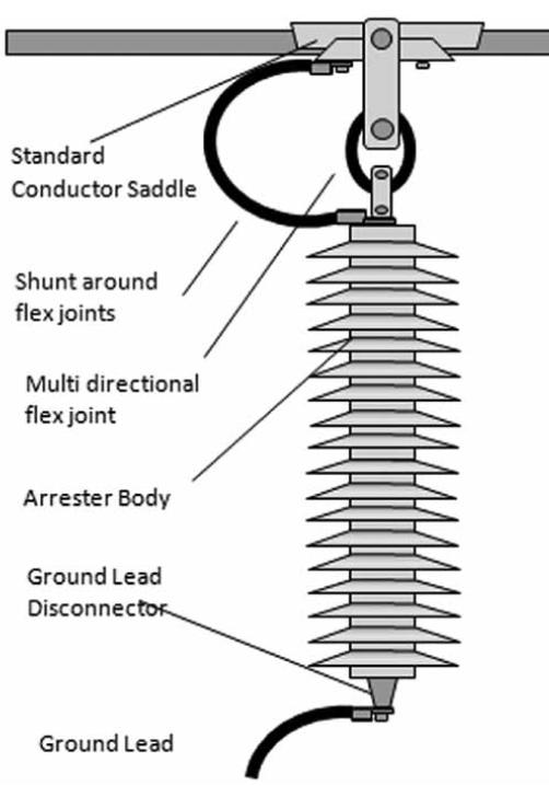 Figure 6: Non-gapped line arrester (NGLA). arrester lead design Arrester Lead Design & Application Screen Shot 2016 07 08 at 15