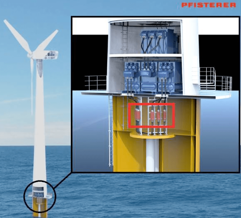 Fig. 9: Connection between sea and tower cable in offshore wind power generation application. cable accessories Adapting Cable Accessories for Onshore & Offshore Substations Screen Shot 2016 07 15 at 14
