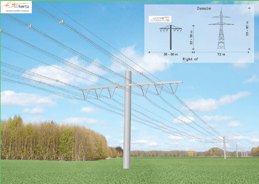 Fig. 1: Model of compact line with tubular tower and comparison with conventional Danube tower. cigre Recent General Session of CIGRE Screen Shot 2016 09 16 at 12