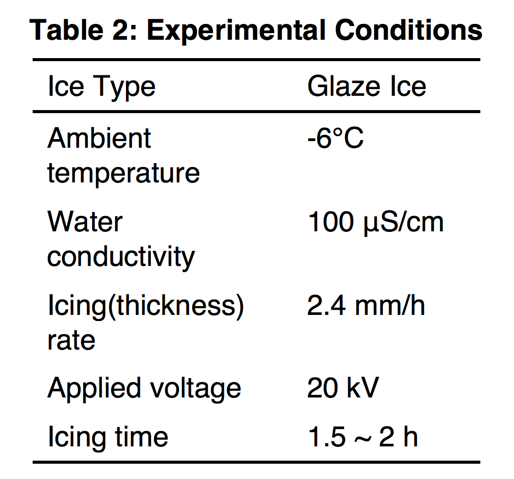 Experimental Conditions ice accretion Semi-Conductive Coatings to Limit Ice Accretion on Insulators Screen Shot 2016 09 30 at 12