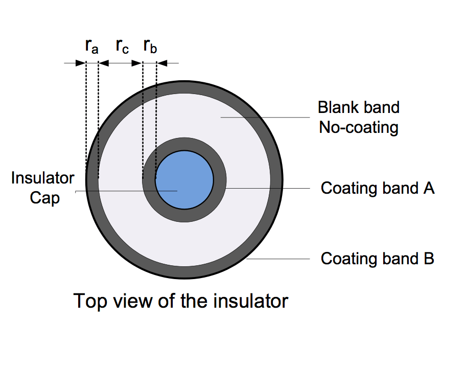 Fig. 8: Configurations of coating on insulators. ice accretion Semi-Conductive Coatings to Limit Ice Accretion on Insulators Screen Shot 2016 09 30 at 12