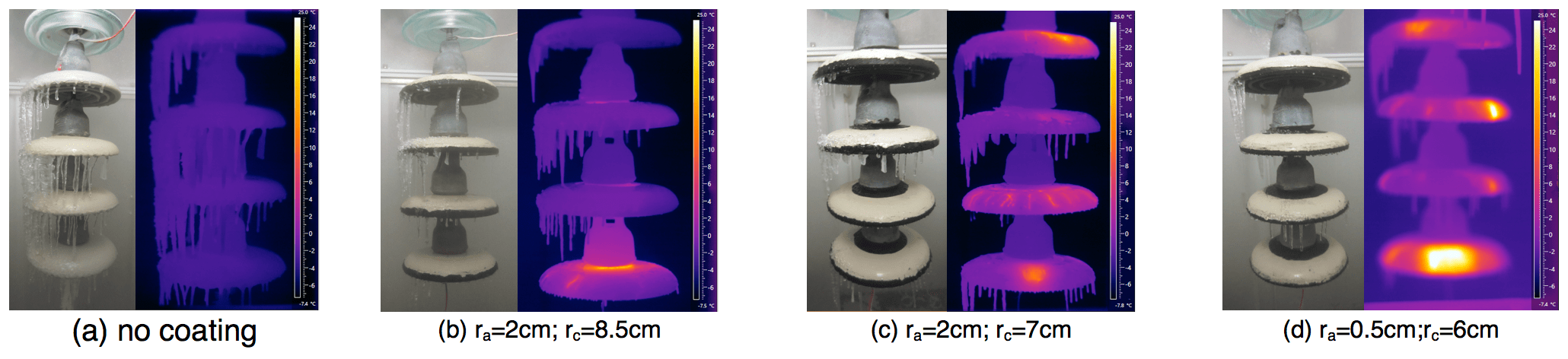 Fig. 10: Anti-icing performance of insulator strings for different configurations. Appearance of icing after 1.5 h and infrared images of tested insulator strings after experiments. ice accretion Semi-Conductive Coatings to Limit Ice Accretion on Insulators Screen Shot 2016 09 30 at 12