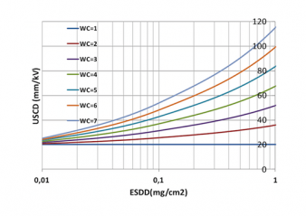 polymeric insulator Artificial Pollution Tests for Polymeric Insulators inmr   inmr