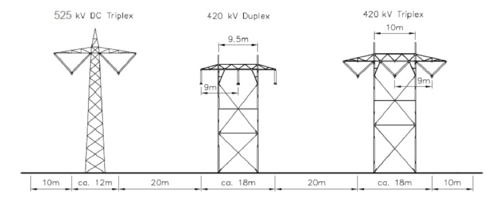 HVDC Line hvdc line Design & Installation of Composite Insulators for New ±525 kV DC Line Screen Shot 2017 09 22 at 09