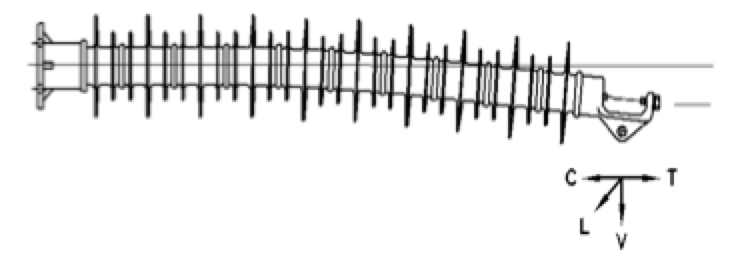 line post Combined Load Limitations of Composite Line Posts Horizontal line post deflected as result of vertical weight load