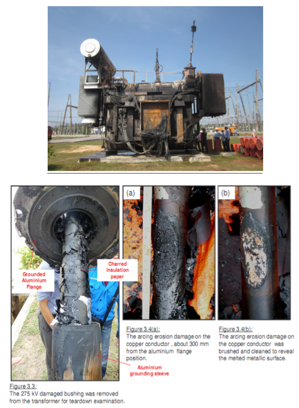 bushing Transformer Bushing Reliability Survey & Risk Mitigation Measures (Part 2 of 2) Bushing Reliability