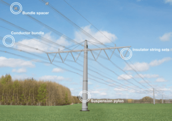overhead line Project to Develop & Implement Compact 400 kV Line Project to Develop Implement Compact 400 kV Line 338x239   Project to Develop Implement Compact 400 kV Line 338x239
