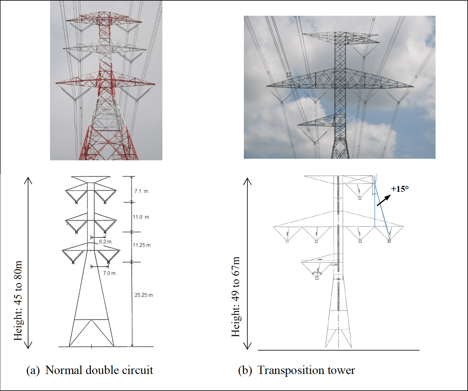 arrester Arresters Improve Transmission Line Performance in Malaysia Typical 500 kV towers