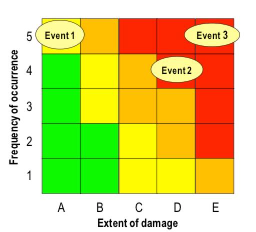 bushing Methods to Enhance Safety & Increase Reliability of Bushings Screen Shot 2018 06 29 at 15