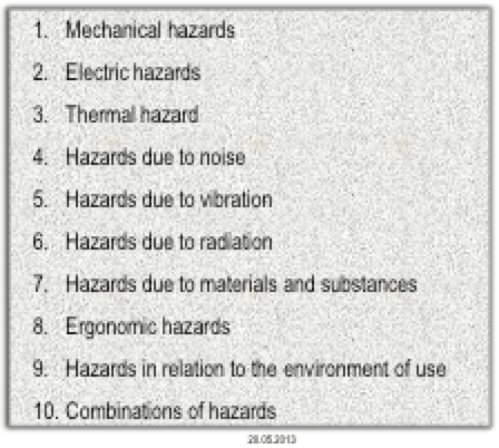 bushing Methods to Enhance Safety & Increase Reliability of Bushings Typical guidelines for HAZID