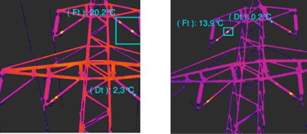 Fig. 6: Examples of hot spots on insulators observed by IR inspection in service. composite insulator Testing Adhesion Between Fiberglass Rod & Housing in Composite Insulators Examples of hot spots on insulators observed by IR inspection in service