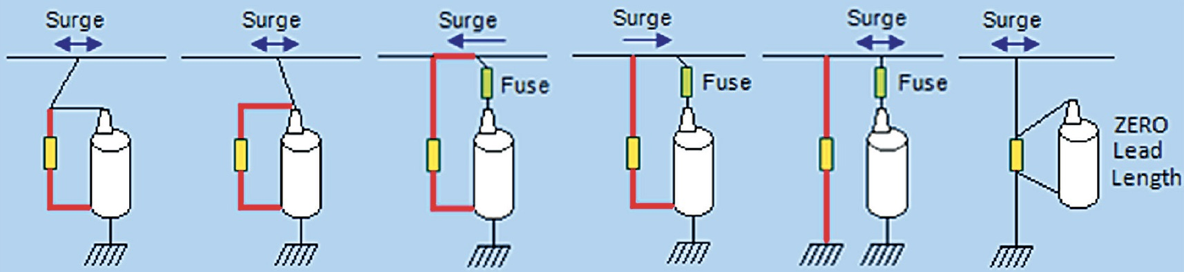 arrester lead design Arrester Lead Design & Application Fig