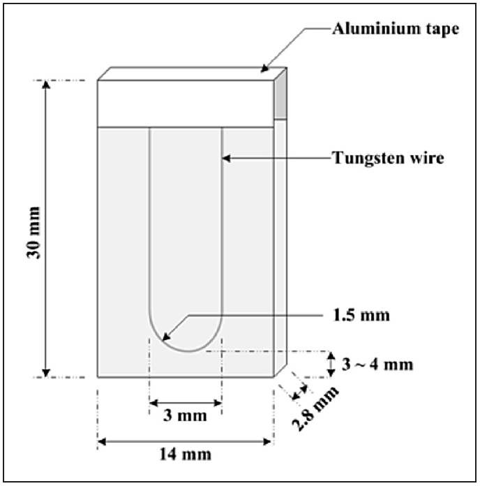 Fig. 8: Newly developed wire-plane electrode test object. materials Materials Toward Development of Insulators of the Future Newly developed wire plane electrode test object