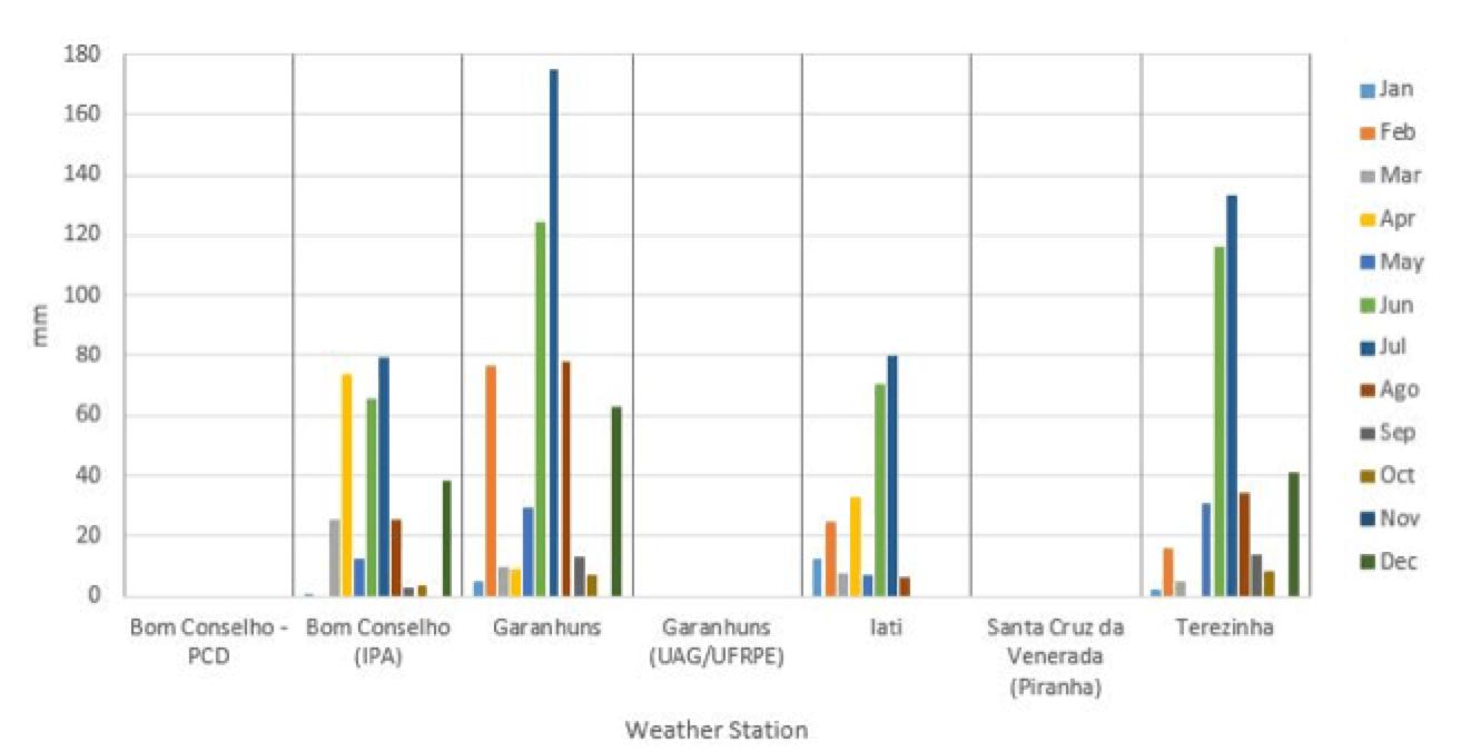 Applying Composite Line Insulators Under Natural Pollution Precipitation in 2015