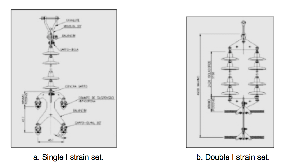 Fig. 6: Typical I-string set from Xingó-Angelim II Line.  Applying Composite Line Insulators Under Natural Pollution Typical I string set from Xingo CC 81 Angelim II Line
