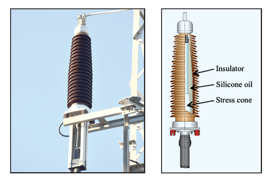 cable termination Condition Assessment of High Voltage Cable Terminations Typical outdoor termination filled with silicone oil