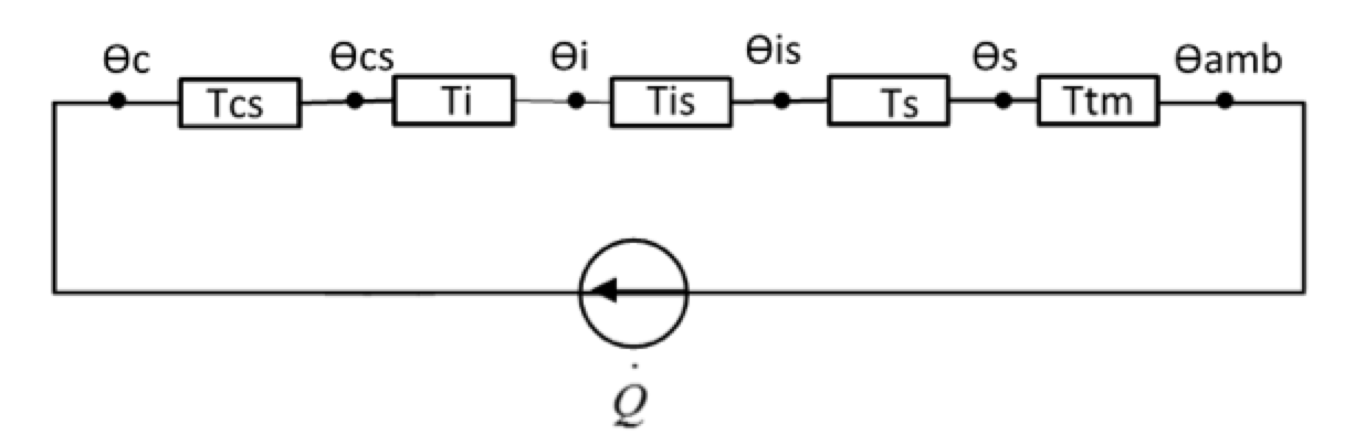 Testing 320 kV HVDC XLPE Cable Systems Diagram of equivalent thermal circuit for a cable