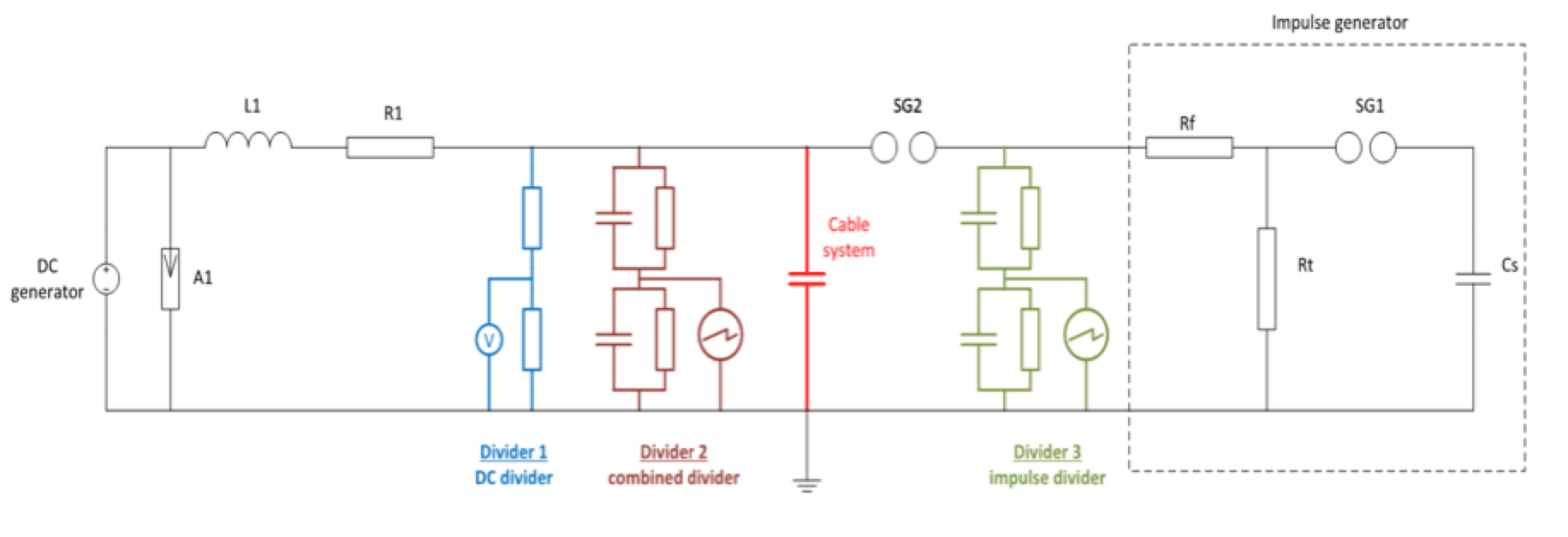 Testing 320 kV HVDC XLPE Cable Systems Schematic of test circuit for superimposed impulse test of DC cable system