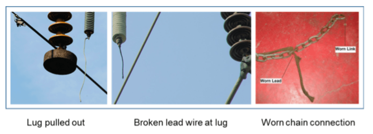 Learn About Mechanical Testing of Connection Leads for Transmission Line Arresters at the 2019 INMR WORLD CONGRESS Examples of typical NGLA lead failures