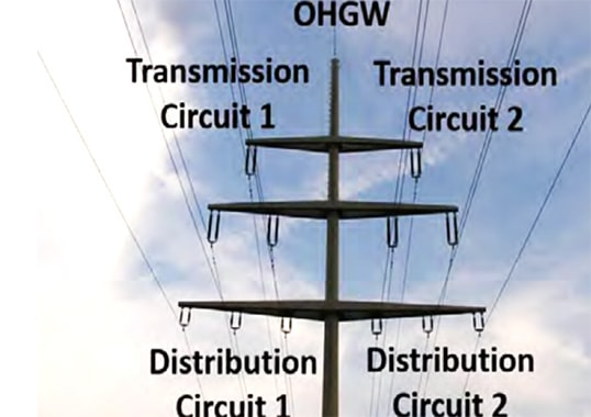 Arrester Protection of Lower Voltage Circuits on Multi-Voltage Towers: Issues & Opportunities (Video) Arrester Protection of Lower Voltage Circuits on Multi Voltage Towers