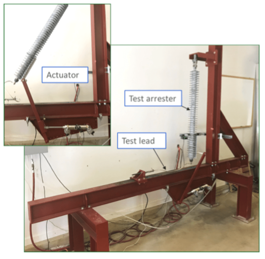 arrester Testing Connection Leads for Transmission Line Arresters Accelerated ageing test rig with under slung actuator