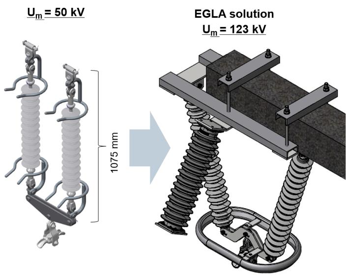 arresters Benefits & Advantages of Applying Externally Gapped Line Arresters EGLA line uprating 50 kV 123 kV