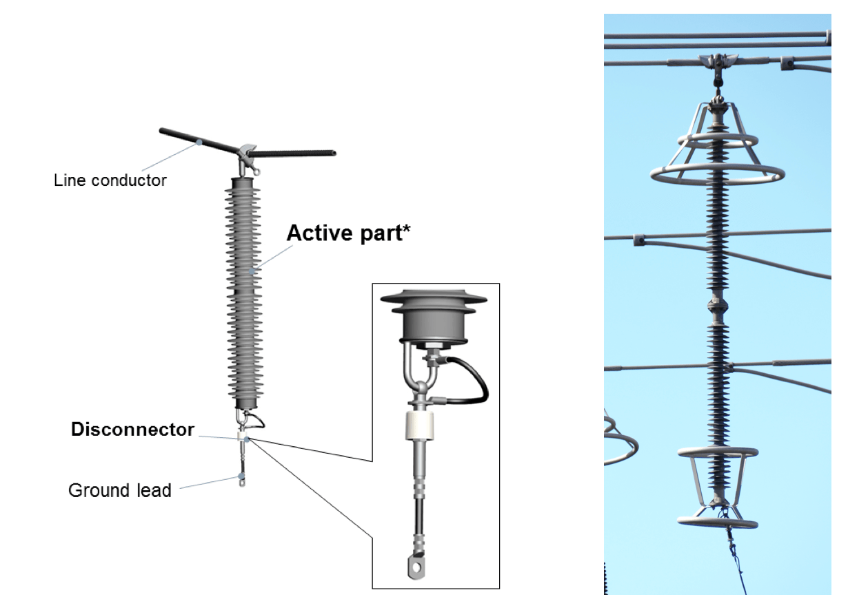 arresters Benefits & Advantages of Applying Externally Gapped Line Arresters NGLA directly connected to power line