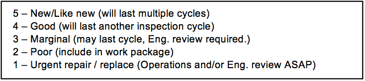 transmission insulation Practical Guidelines for Visual Inspection & Condition Assessment of Transmission Insulation inmr