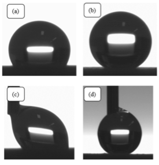 Self-Cleaning Properties of Super-Hydrophobic Silicone for High Voltage Insulators Static water contact angle of smooth silicone rubber surface