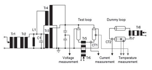 Figure 4: Typical layout of test circuit for electrical type test on cable systems. cable accessories Overview of Testing Requirements for Cable Accessories Fig41